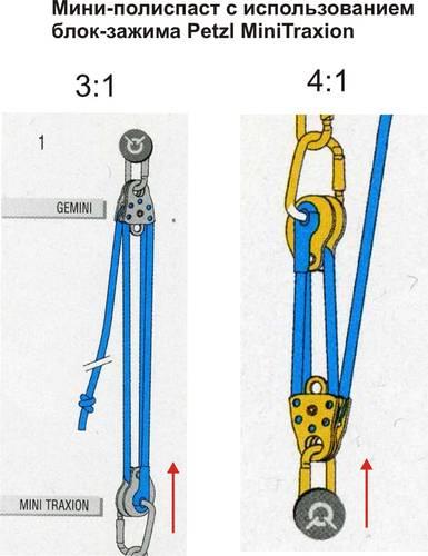 Условное обозначение и вязание спицами для начинающих